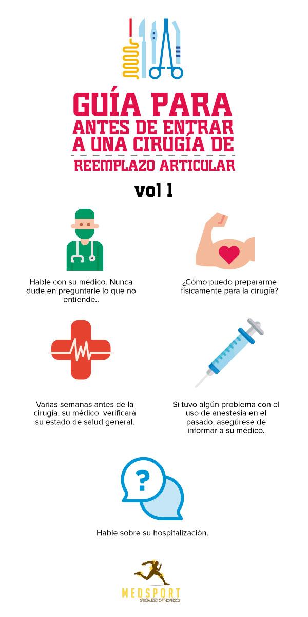 Famoso Se Reanuda Para Asistente Médico Sin Experiencia Composición ...
